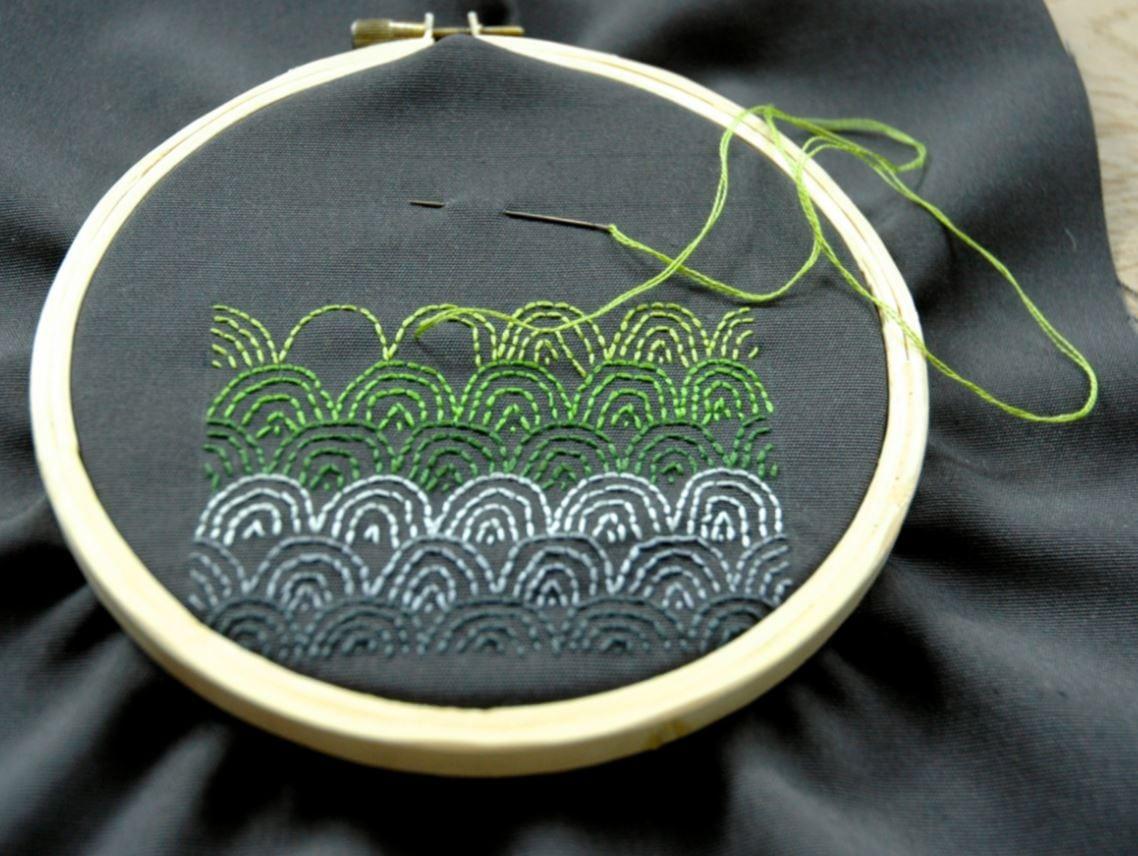 Let's stitch 2-gether – Dit Gentofte