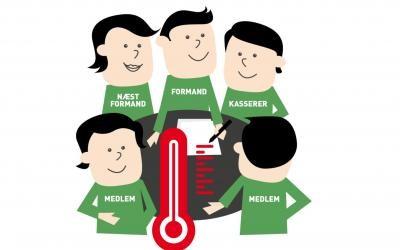 Tag temperaturen på foreningens bestyrelse og fyr op under bestyrelsesarbejdet!